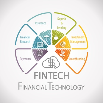 What makes Singapore a draw for FinTech startups